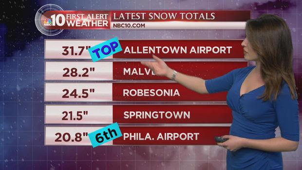 Blizzard-2016-Snow-Totals